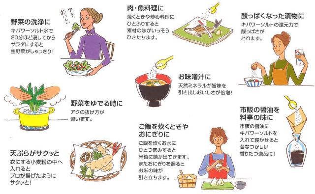 使い方いろいろ! 食材・調理編