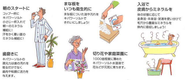 使い方いろいろ! 健康・生活編